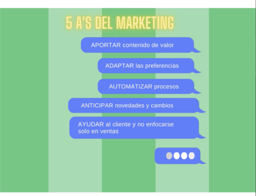 5 A'S del marketing