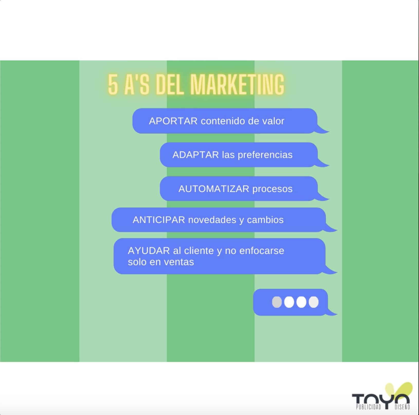 5AS del marketing
